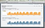 iSCSI performance figures